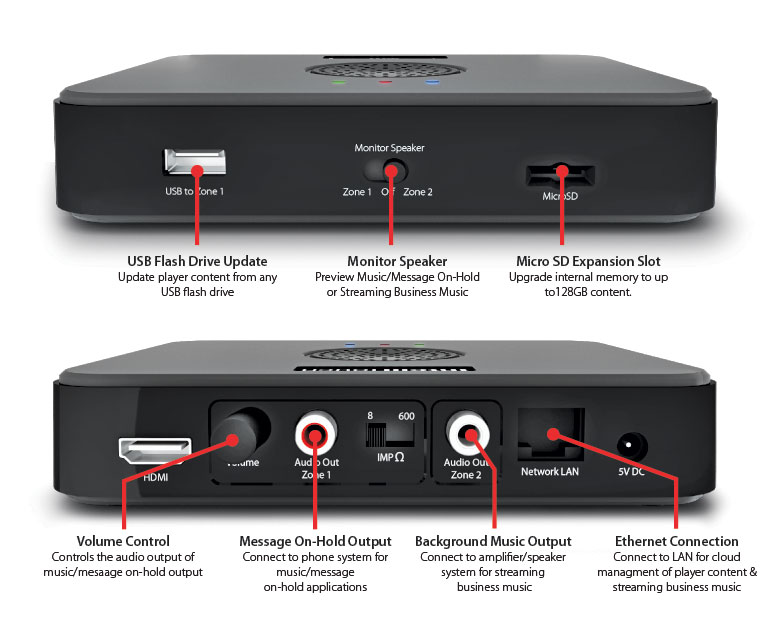 OHP9000-IP Dual Zone Network Audio Player